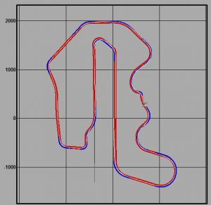 Thunderhill Raceway GPS-generated map