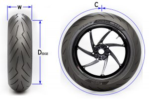 Tire measurements
