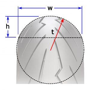 tire circular segment dimensions
